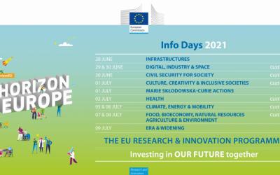 Horizonte Europa: Info Days 2021